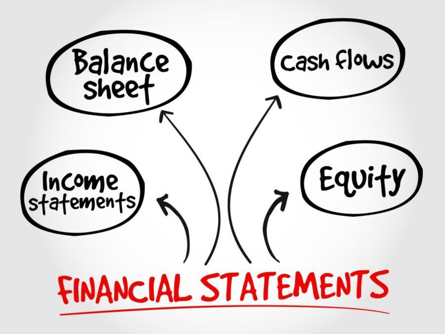 cash-flow-reporting-balance-sheet-core-executives-malta